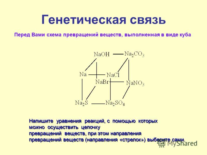Генетическая связь Перед Вами схема превращений веществ, выполненная в виде куба Напишите уравнения реакций, с помощью которых можно осуществить цепочку превращений веществ, при этом направления превращений веществ (направления «стрелок») выберите са