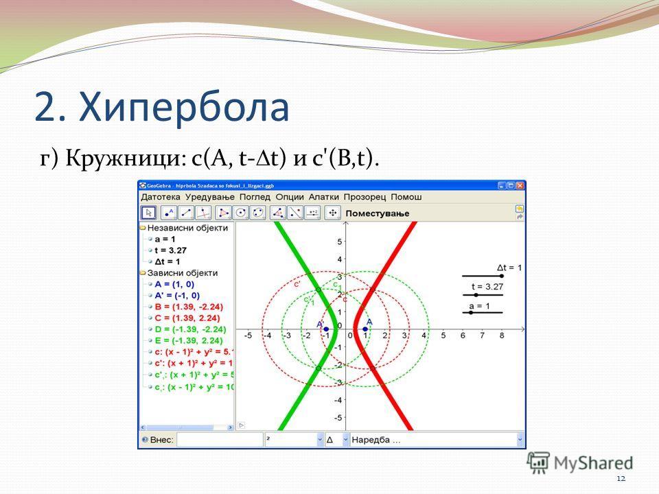2. Хипербола г) Кружници: c(A, t- t) и c'(B,t). 12