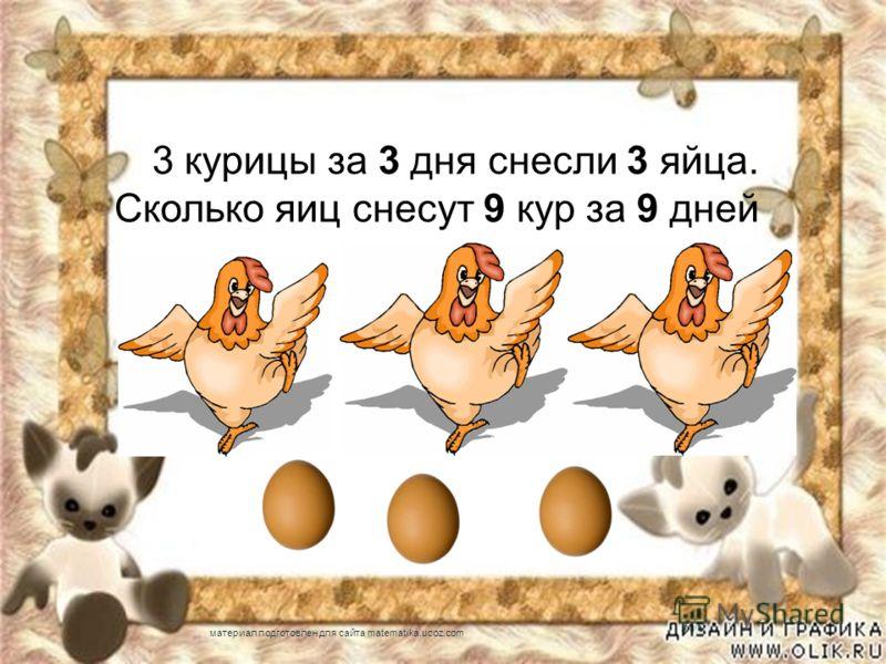 3 курицы за 3 дня снесли 3 яйца. Сколько яиц снесут 9 кур за 9 дней материал подготовлен для сайта matematika.ucoz.com