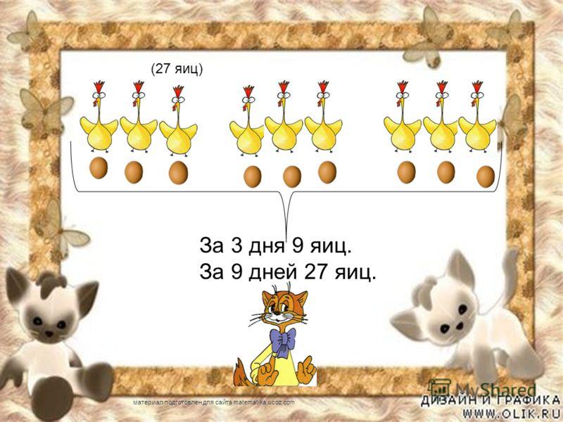 (27 яиц) За 3 дня 9 яиц. За 9 дней 27 яиц. материал подготовлен для сайта matematika.ucoz.com