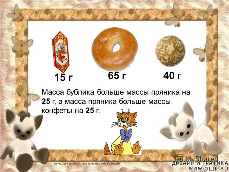 40 г Масса бублика больше массы пряника на 25 г, а масса пряника больше массы конфеты на 25 г. 65 г 15 г материал подготовлен для сайта matematika.ucoz.com