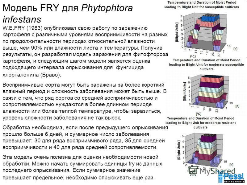 Модель FRY для Phytophtora infestans W.E.FRY (1983) опубликовал свою работу по заражению картофеля с различными уровнями восприимчивости на разных по продолжительности периодах относительной влажности выше, чем 90% или влажности листа и температуры.