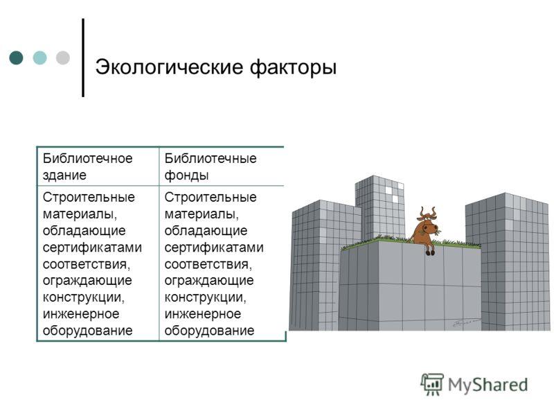 Экологические факторы Библиотечное здание Библиотечные фонды Строительные материалы, обладающие сертификатами соответствия, ограждающие конструкции, инженерное оборудование