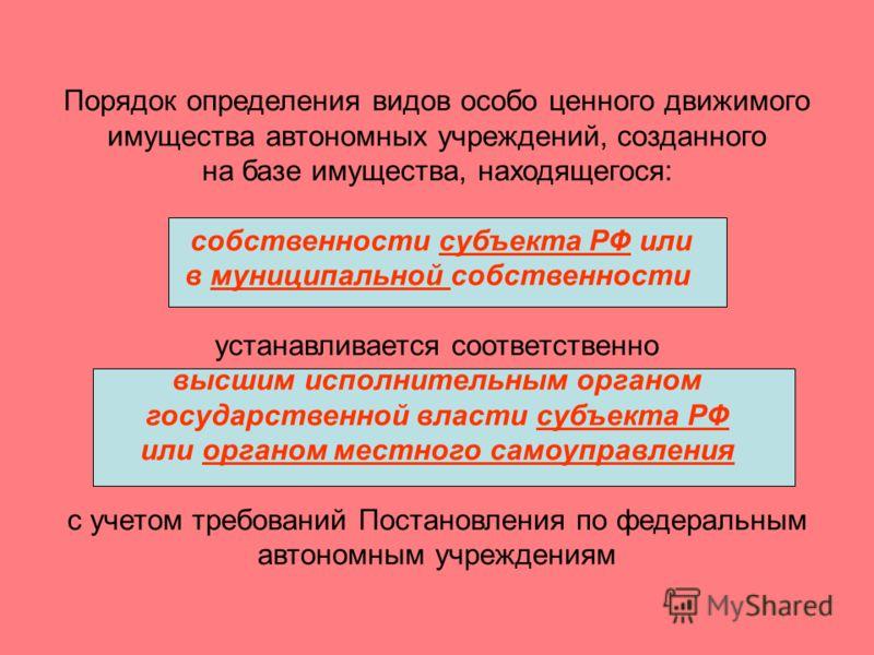 Порядок определения видов особо ценного движимого имущества автономных учреждений, созданного на базе имущества, находящегося: собственности субъекта РФ или в муниципальной собственности устанавливается соответственно высшим исполнительным органом го