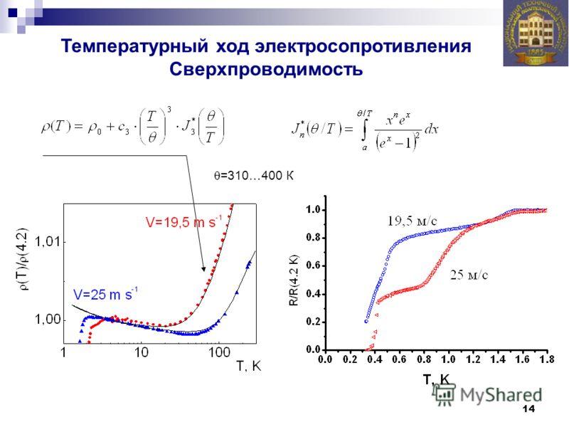 14 Температурный ход электросопротивления Сверхпроводимость =310…400 К