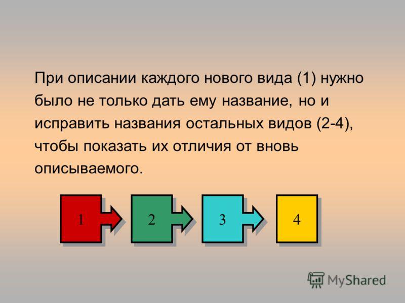 При описании каждого нового вида (1) нужно было не только дать ему название, но и исправить названия остальных видов (2-4), чтобы показать их отличия от вновь описываемого. 1 1 2 2 3 3 4 4