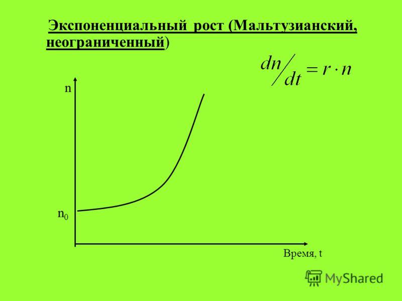 Экспоненциальный рост (Мальтузианский, неограниченный) n Время, t n0n0