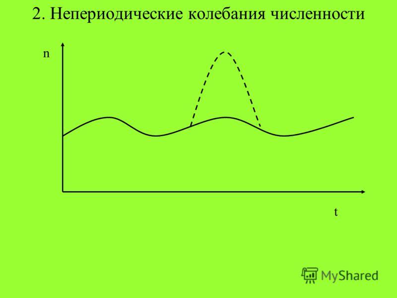 2. Непериодические колебания численности n t