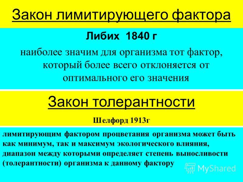 Закон лимитирующего фактора Либих 1840 г наиболее значим для организма тот фактор, который более всего отклоняется от оптимального его значения Закон толерантности Шелфорд 1913г лимитирующим фактором процветания организма может быть как минимум, так