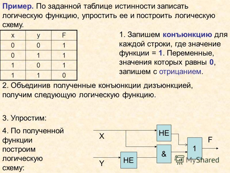 Как построить логическую схему и таблицу истинности
