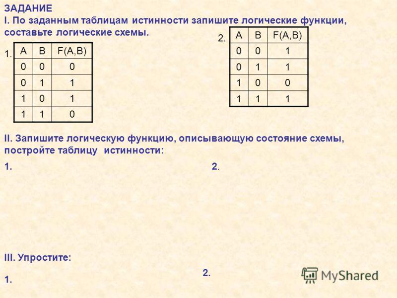 ЗАДАНИЕ I. По заданным таблицам истинности запишите логические функции, составьте логические схемы. ABF(A,B) 000 011 101 110 AB 001 011 100 111 1. 2. II. Запишите логическую функцию, описывающую состояние схемы, постройте таблицу истинности: 1.2.2. I