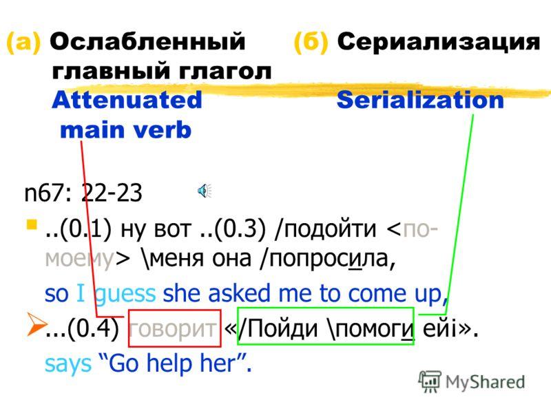 (а) Ослабленный (б) Сериализация главный глагол Attenuated Serialization main verb n67: 22-23..(0.1) ну вот..(0.3) /подойти \меня она /попросила, so I guess she asked me to come up,...(0.4) говорит «/Пойди \помоги ей¡». says Go help her.