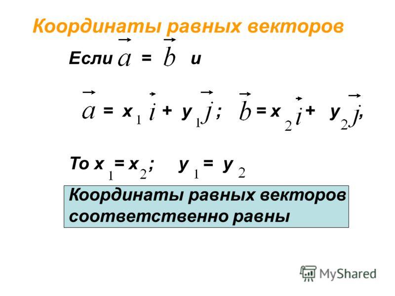 Координаты равных векторов Если = и = х + у ; = х + у, То х = х ; у = у Координаты равных векторов соответственно равны