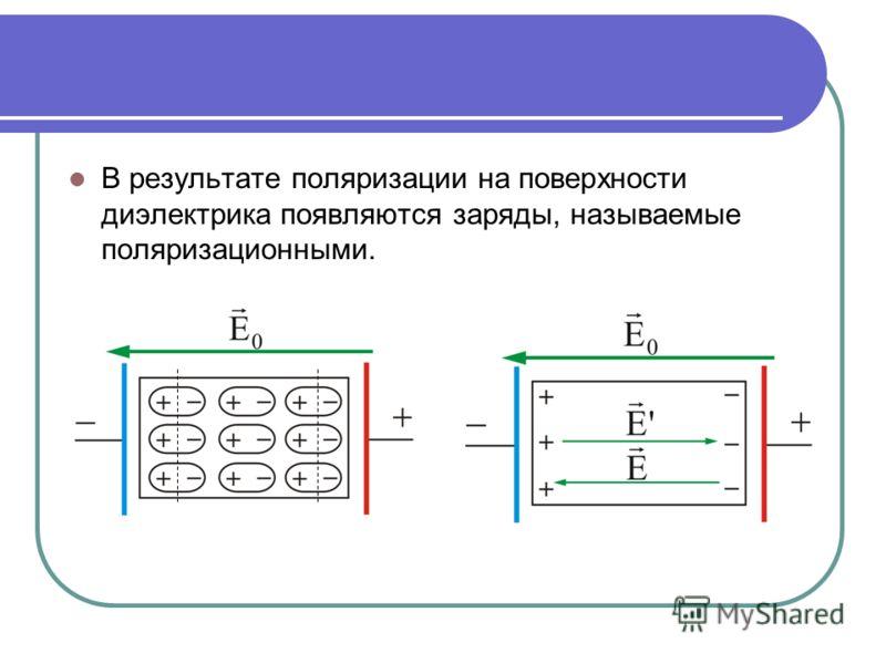 В результате поляризации на поверхности диэлектрика появляются заряды, называемые поляризационными.