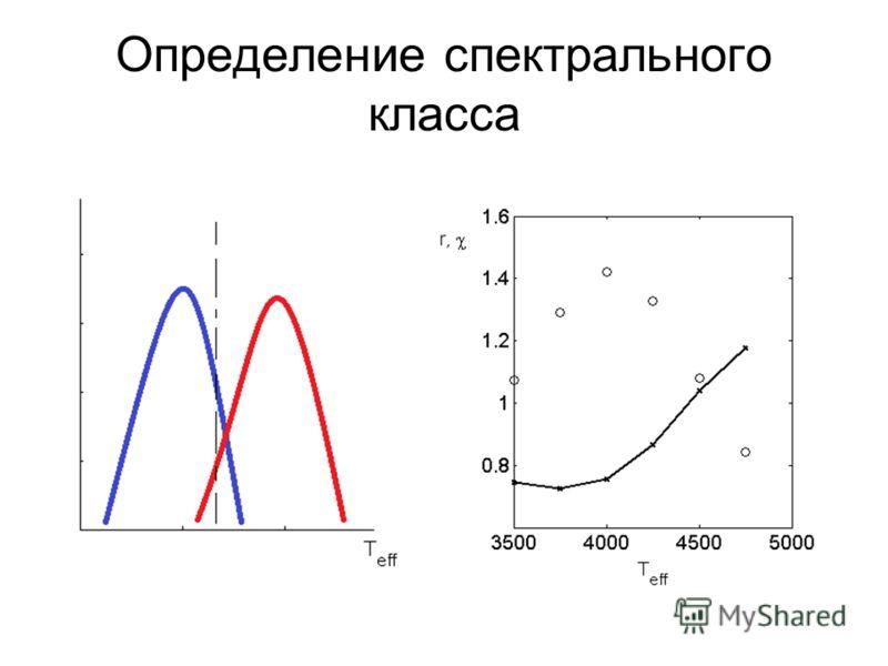 Определение спектрального класса