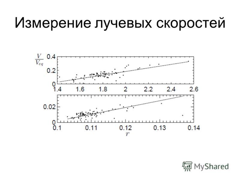 Измерение лучевых скоростей