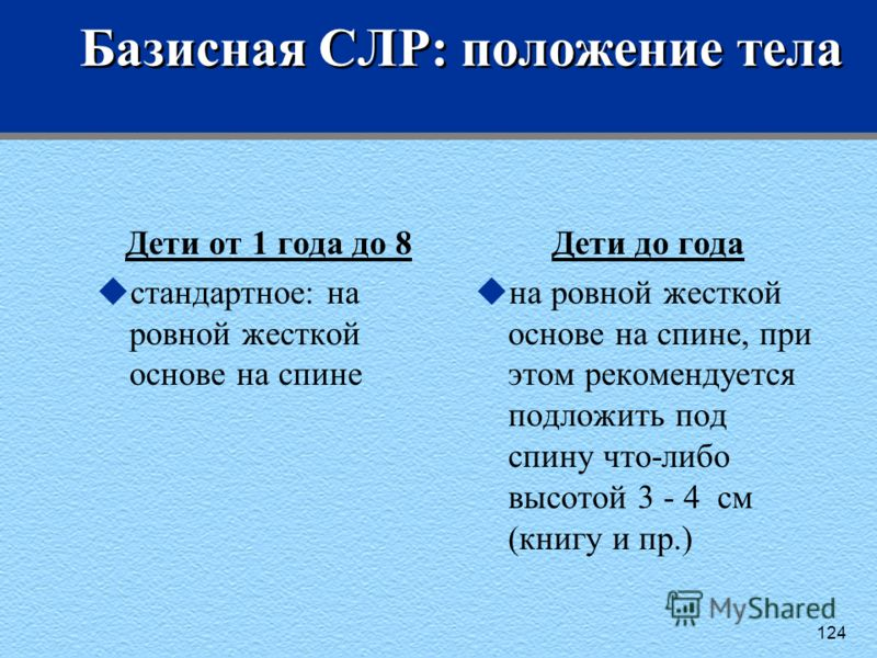 124 Базисная СЛР: положение тела Дети от 1 года до 8 uстандартное: на ровной жесткой основе на спине Дети до года uна ровной жесткой основе на спине, при этом рекомендуется подложить под спину что-либо высотой 3 - 4 см (книгу и пр.)