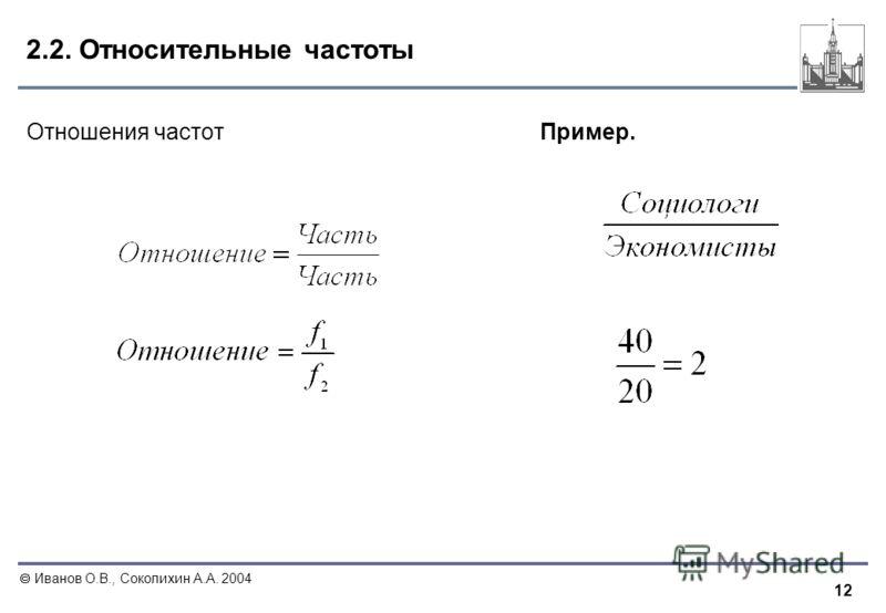 12 Иванов О.В., Соколихин А.А. 2004 2.2. Относительные частоты Отношения частотПример.