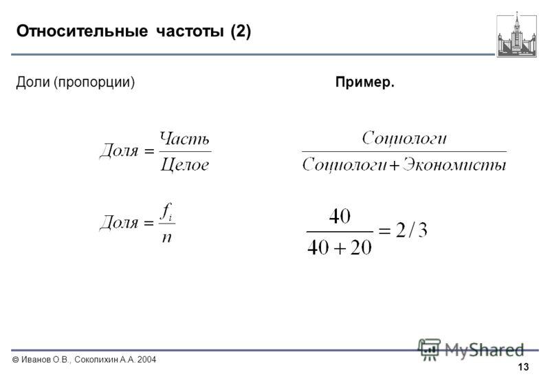 13 Иванов О.В., Соколихин А.А. 2004 Относительные частоты (2) Доли (пропорции)Пример.