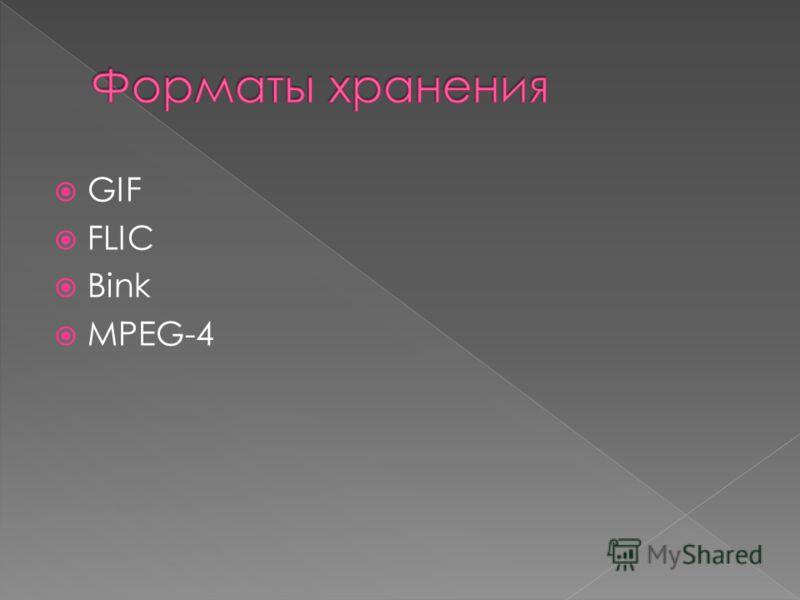 GIF FLIC Bink MPEG-4