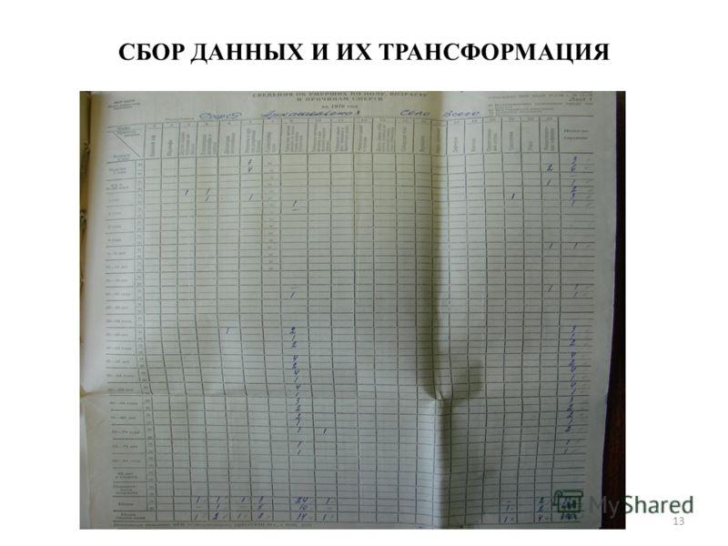 СБОР ДАННЫХ И ИХ ТРАНСФОРМАЦИЯ 13