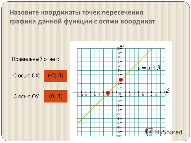 координаты и графики 7 класс контрольная работа