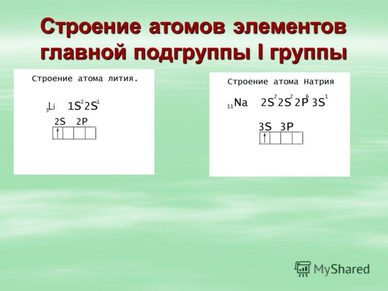 Строение атомов элементов главной подгруппы I группы