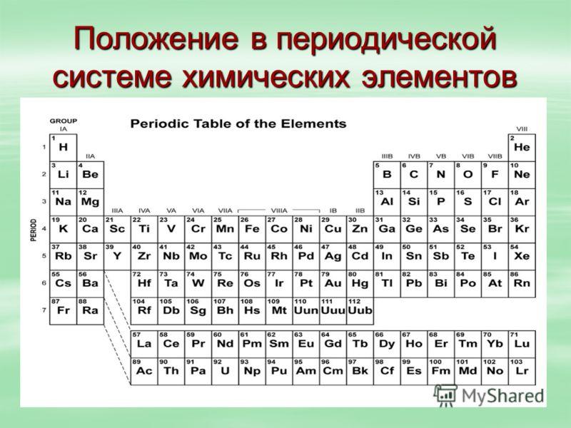Положение в периодической системе химических элементов