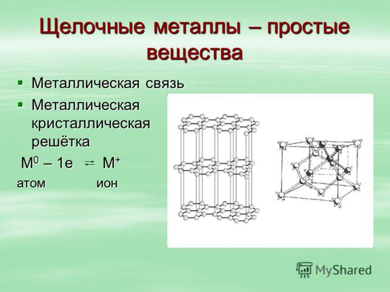 Щелочные металлы – простые вещества Металлическая связь Металлическая связь Металлическая кристаллическая решётка Металлическая кристаллическая решётка М 0 – 1е М + М 0 – 1е М + атом ион