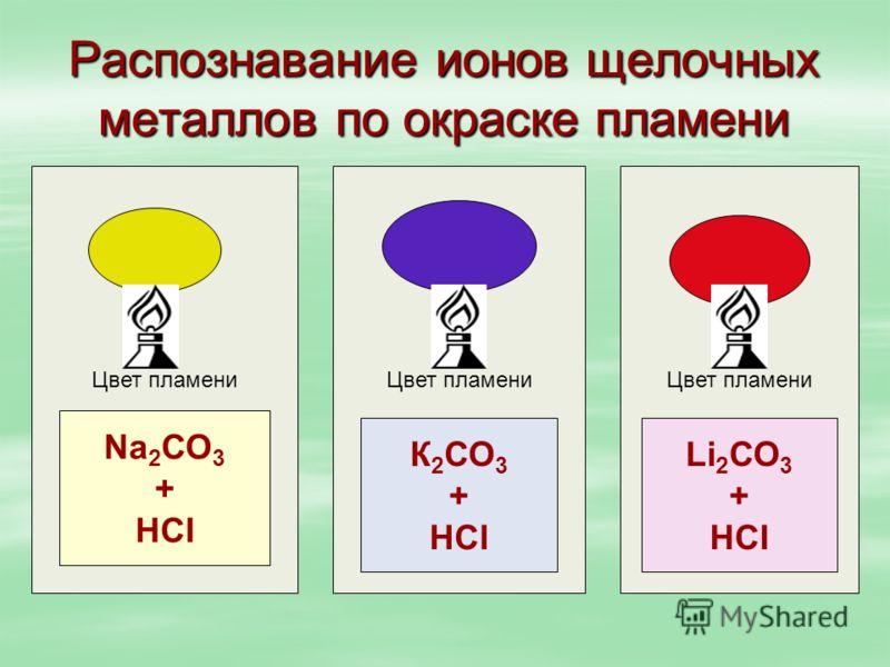 Распознавание ионов щелочных металлов по окраске пламени Цвет пламени Na 2 СО 3 + НСI К 2 СО 3 + НСI Li 2 СО 3 + НСI