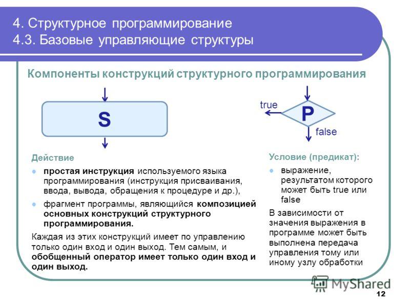 4. Структурное программирование 4.3. Базовые управляющие структуры Компоненты конструкций структурного программирования Действие простая инструкция используемого языка программирования (инструкция присваивания, ввода, вывода, обращения к процедуре и