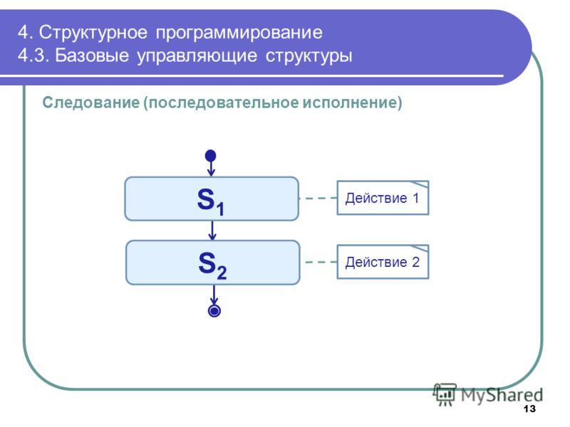 4. Структурное программирование 4.3. Базовые управляющие структуры Следование (последовательное исполнение) S2S2 S1S1 Действие 1Действие 2 13