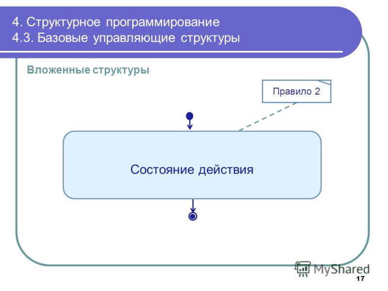 4. Структурное программирование 4.3. Базовые управляющие структуры Вложенные структуры Состояние действия Правило 2 17