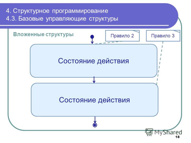 4. Структурное программирование 4.3. Базовые управляющие структуры Состояние действия Правило 2 Состояние действия Правило 3 Вложенные структуры 18