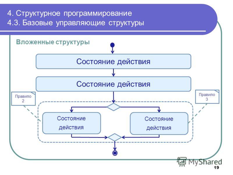 4. Структурное программирование 4.3. Базовые управляющие структуры Правило 2 Состояние действия Вложенные структуры Состояние действия Правило 3 19