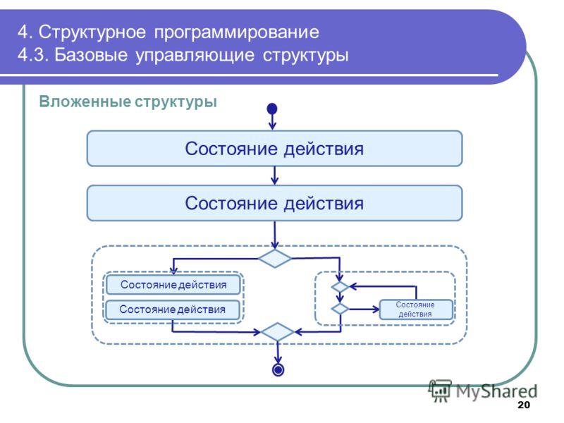 4. Структурное программирование 4.3. Базовые управляющие структуры Состояние действия Вложенные структуры Состояние действия 20