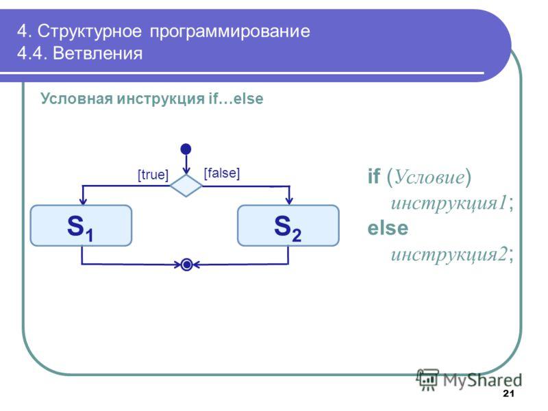4. Структурное программирование 4.4. Ветвления Условная инструкция if…else if ( Условие ) инструкция1 ; else инструкция2 ; [true] [false] S1S1 S2S2 21
