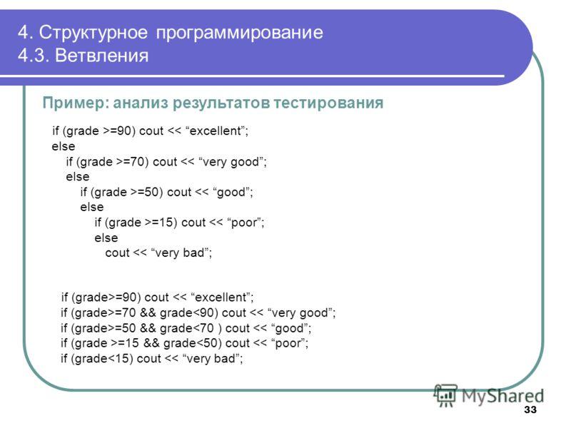 4. Структурное программирование 4.3. Ветвления Пример: анализ результатов тестирования if (grade >=90) cout =70) cout =50) cout =15) cout