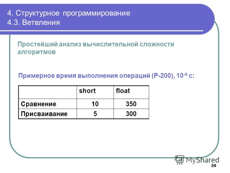 4. Структурное программирование 4.3. Ветвления Простейший анализ вычислительной сложности алгоритмов Примерное время выполнения операций (P-200), 10 -9 с: shortfloat Сравнение10350 Присваивание5300 39