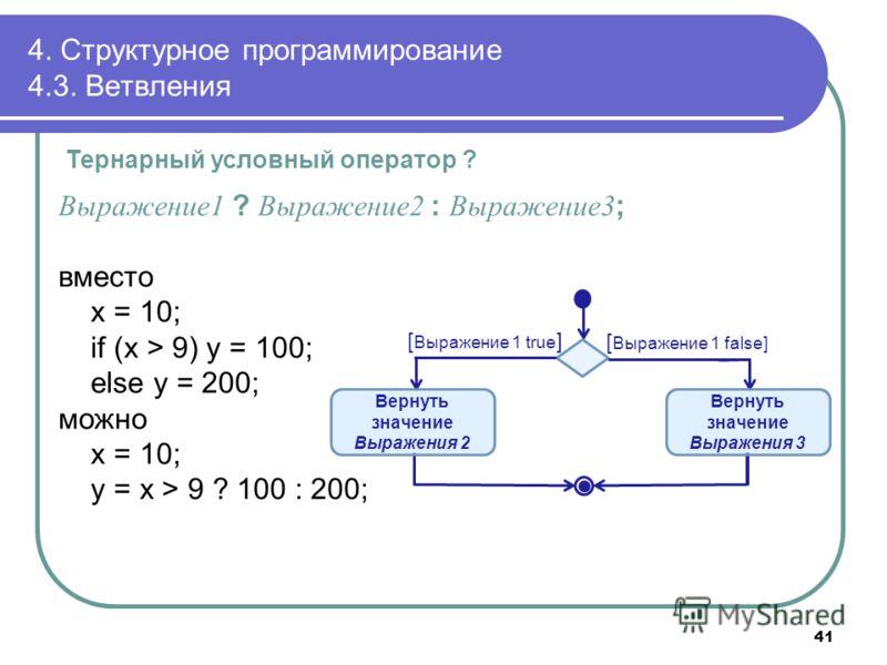 4. Структурное программирование 4.3. Ветвления Тернарный условный оператор ? Выражение1 ? Выражение2 : Выражение3 ; вместо x = 10; if (x > 9) y = 100; else y = 200; можно x = 10; y = x > 9 ? 100 : 200; [ Выражение 1 true ] Вернуть значение Выражения