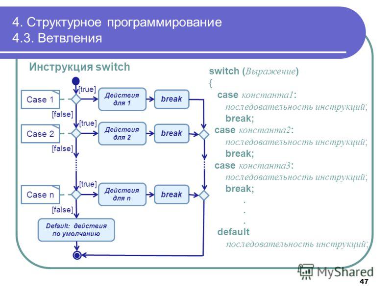 4. Структурное программирование 4.3. Ветвления Инструкция switch switch ( Выражение ) { case константа1 : последовательность инструкций ; break; case константа2 : последовательность инструкций ; break; case константа3 : последовательность инструкций