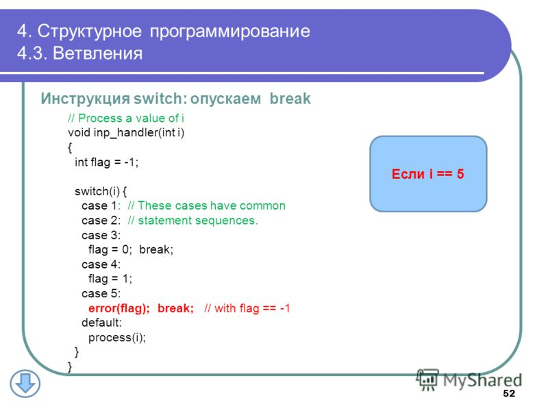4. Структурное программирование 4.3. Ветвления Инструкция switch: опускаем break // Process a value of i void inp_handler(int i) { int flag = -1; switch(i) { case 1: // These cases have common case 2: // statement sequences. case 3: flag = 0; break;