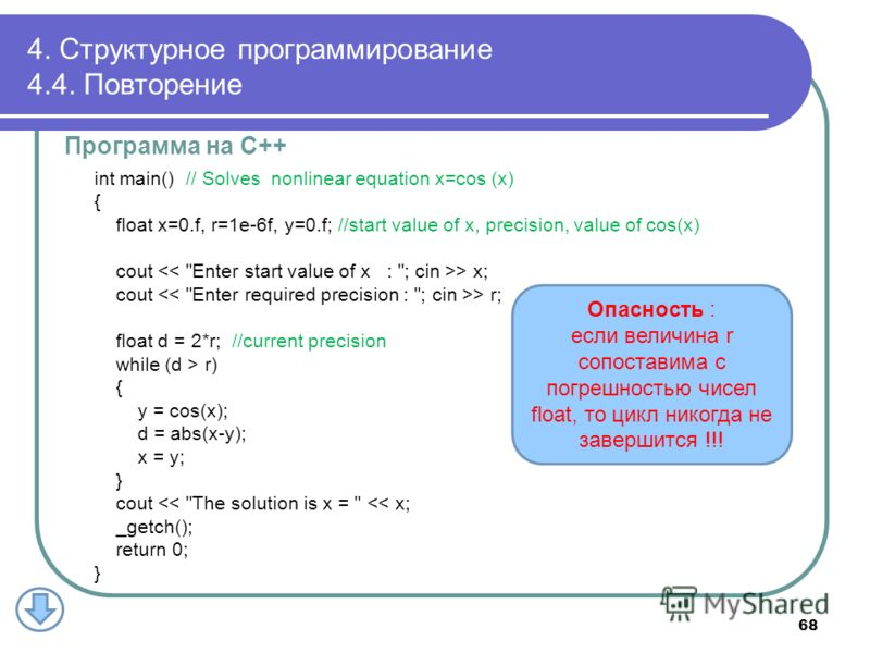 4. Структурное программирование 4.4. Повторение Программа на С++ int main() // Solves nonlinear equation x=cos (x) { float x=0.f, r=1e-6f, y=0.f; //start value of x, precision, value of cos(x) cout > x; cout > r; float d = 2*r; //current precision wh