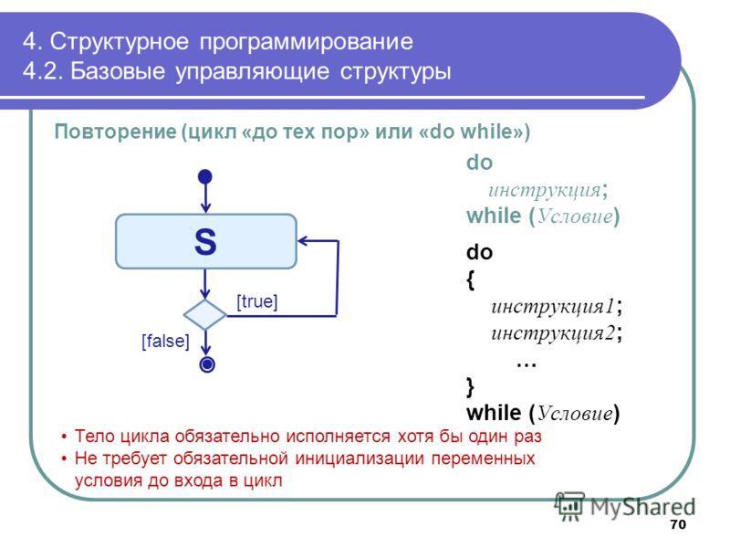 4. Структурное программирование 4.2. Базовые управляющие структуры Повторение (цикл «до тех пор» или «do while») Тело цикла обязательно исполняется хотя бы один раз Не требует обязательной инициализации переменных условия до входа в цикл do инструкци