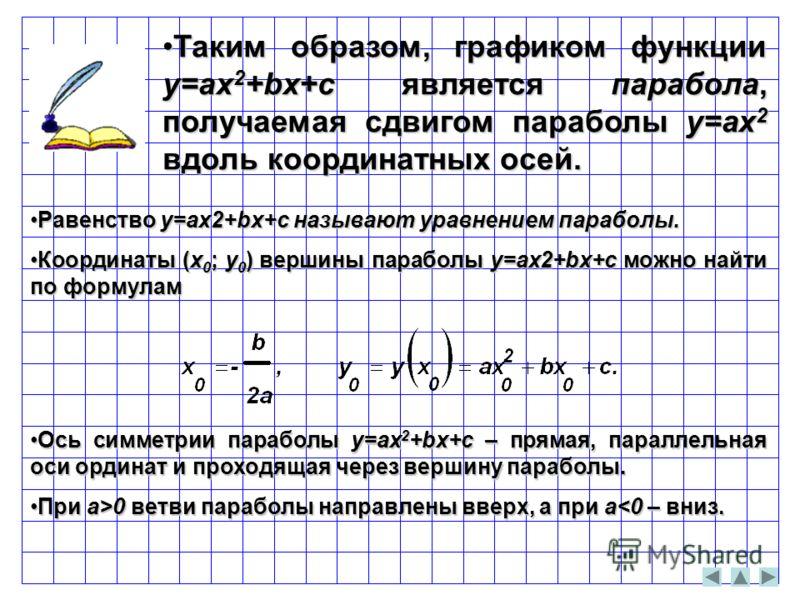 Таким образом, графиком функции y=ax 2 +bx+c является парабола, получаемая сдвигом параболы y=ax 2 вдоль координатных осей.Таким образом, графиком функции y=ax 2 +bx+c является парабола, получаемая сдвигом параболы y=ax 2 вдоль координатных осей. Рав
