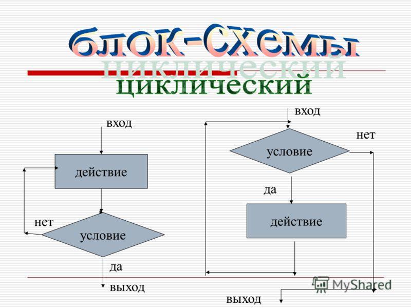 условие действиедействие 1 действие 2 да нет вход выход вход да нет выход