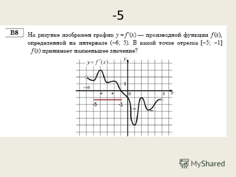-5 + _ _ +