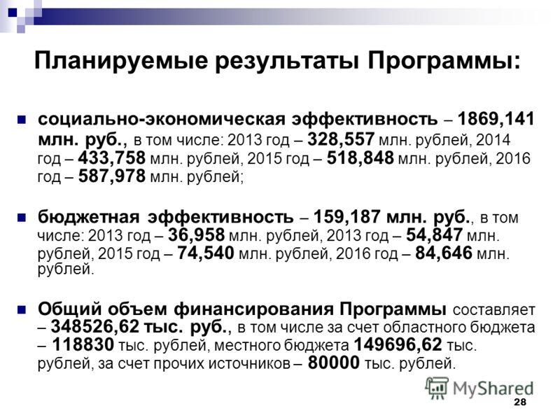 28 Планируемые результаты Программы: социально-экономическая эффективность – 1869,141 млн. руб., в том числе: 2013 год – 328,557 млн. рублей, 2014 год – 433,758 млн. рублей, 2015 год – 518,848 млн. рублей, 2016 год – 587,978 млн. рублей; бюджетная эф