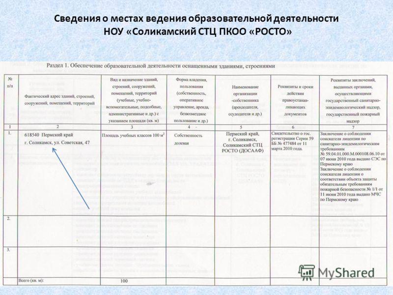 Сведения о местах ведения образовательной деятельности НОУ «Соликамский СТЦ ПКОО «РОСТО»