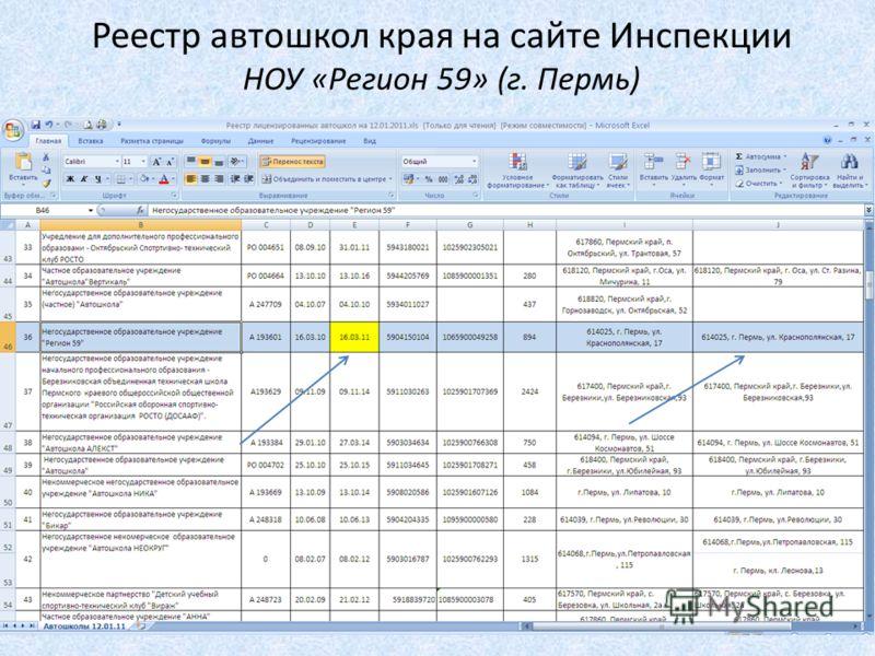 Реестр автошкол края на сайте Инспекции НОУ «Регион 59» (г. Пермь)